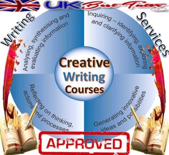 uk essay writer Buy online essay is the platform for students, we are authentic essay writing service uk & essay help our essay writers deliver quality work at affordable price.