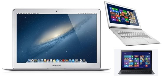 Best recovery softwares Laptop Not book