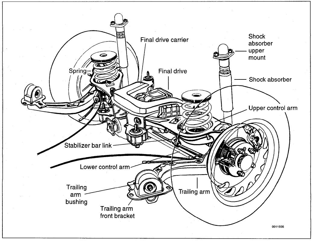 bmw e36 rear suspension diagram