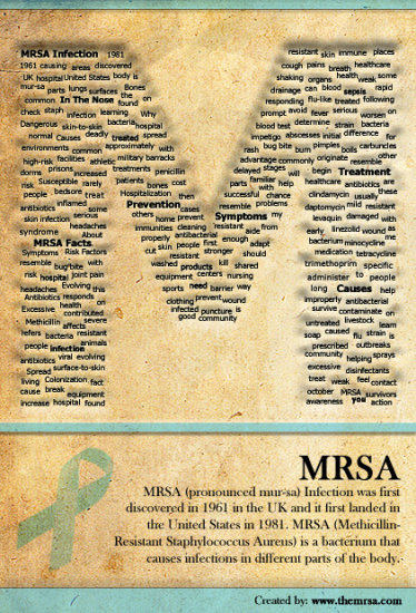mrsa staph infection typography health medical themrsacom