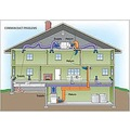 Heating System Installers Doreen